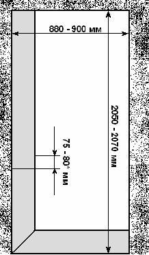 размеры межкомнатной двери меряем высоту и ширину